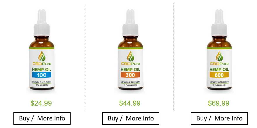 Best CBD Oil Hemp Oil