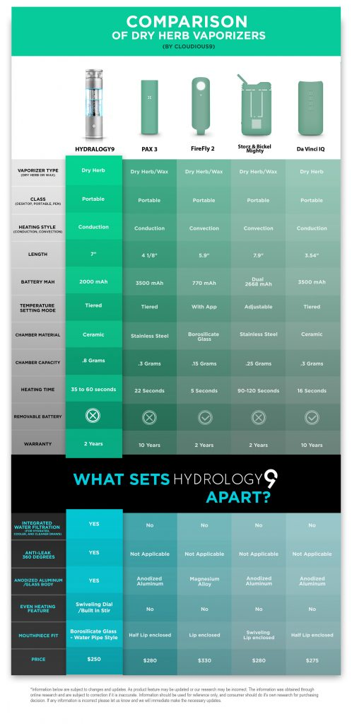 Hydrology 9 comparison