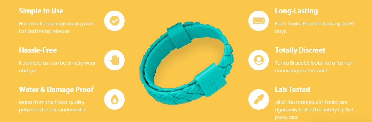 Tanka Bracelet features