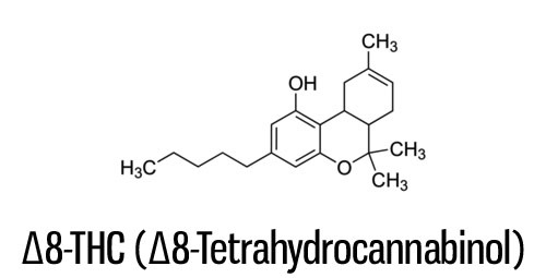 An Introduction To Delta-8-THC